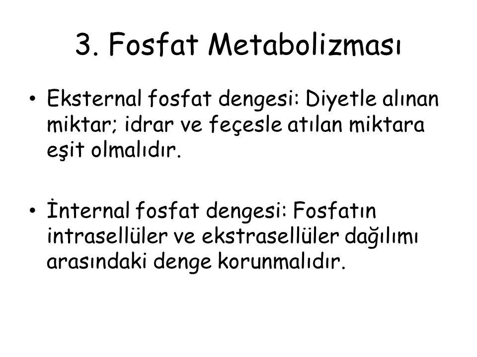 3. Fosfat Metabolizması Eksternal fosfat dengesi: Diyetle alınan miktar; idrar ve feçesle atılan miktara eşit olmalıdır. İnternal fosfat dengesi: Fosf