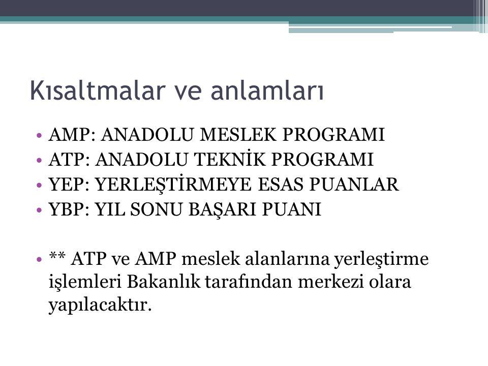 Kısaltmalar ve anlamları AMP: ANADOLU MESLEK PROGRAMI ATP: ANADOLU TEKNİK PROGRAMI YEP: YERLEŞTİRMEYE ESAS PUANLAR YBP: YIL SONU BAŞARI PUANI ** ATP ve AMP meslek alanlarına yerleştirme işlemleri Bakanlık tarafından merkezi olara yapılacaktır.