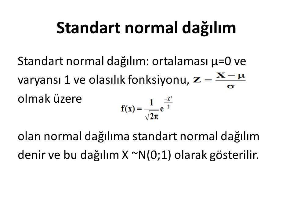 Standart normal dağılım Standart normal dağılım: ortalaması μ=0 ve varyansı 1 ve olasılık fonksiyonu, olmak üzere olan normal dağılıma standart normal