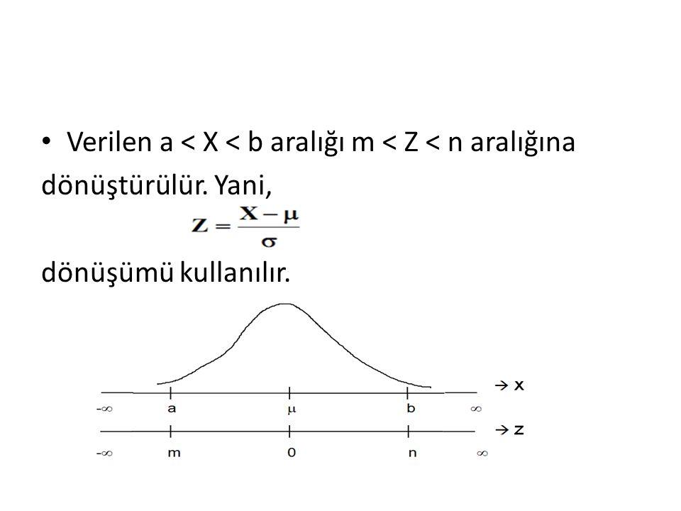 Verilen a < X < b aralığı m < Z < n aralığına dönüştürülür. Yani, dönüşümü kullanılır.