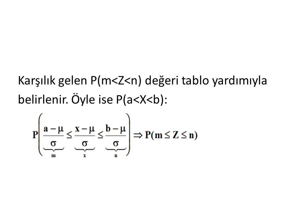 Karşılık gelen P(m<Z<n) değeri tablo yardımıyla belirlenir. Öyle ise P(a<X<b):