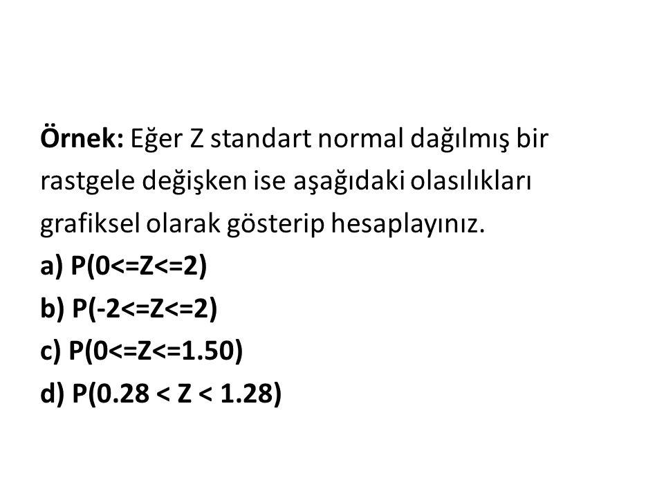Örnek: Eğer Z standart normal dağılmış bir rastgele değişken ise aşağıdaki olasılıkları grafiksel olarak gösterip hesaplayınız. a) P(0<=Z<=2) b) P(-2<