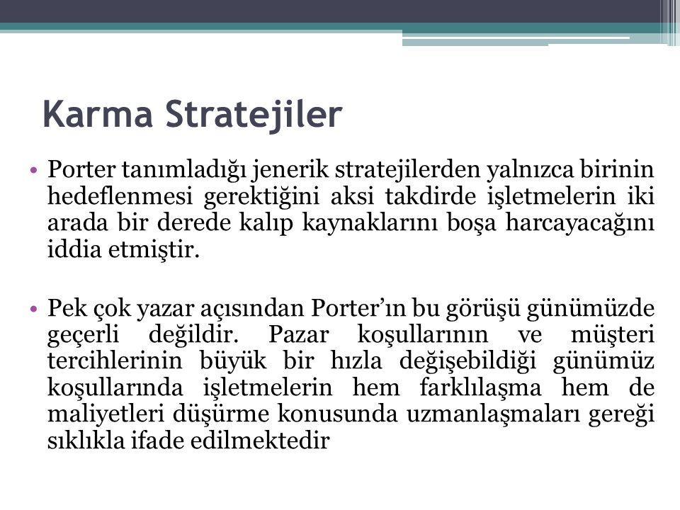 Karma Stratejiler Porter tanımladığı jenerik stratejilerden yalnızca birinin hedeflenmesi gerektiğini aksi takdirde işletmelerin iki arada bir derede