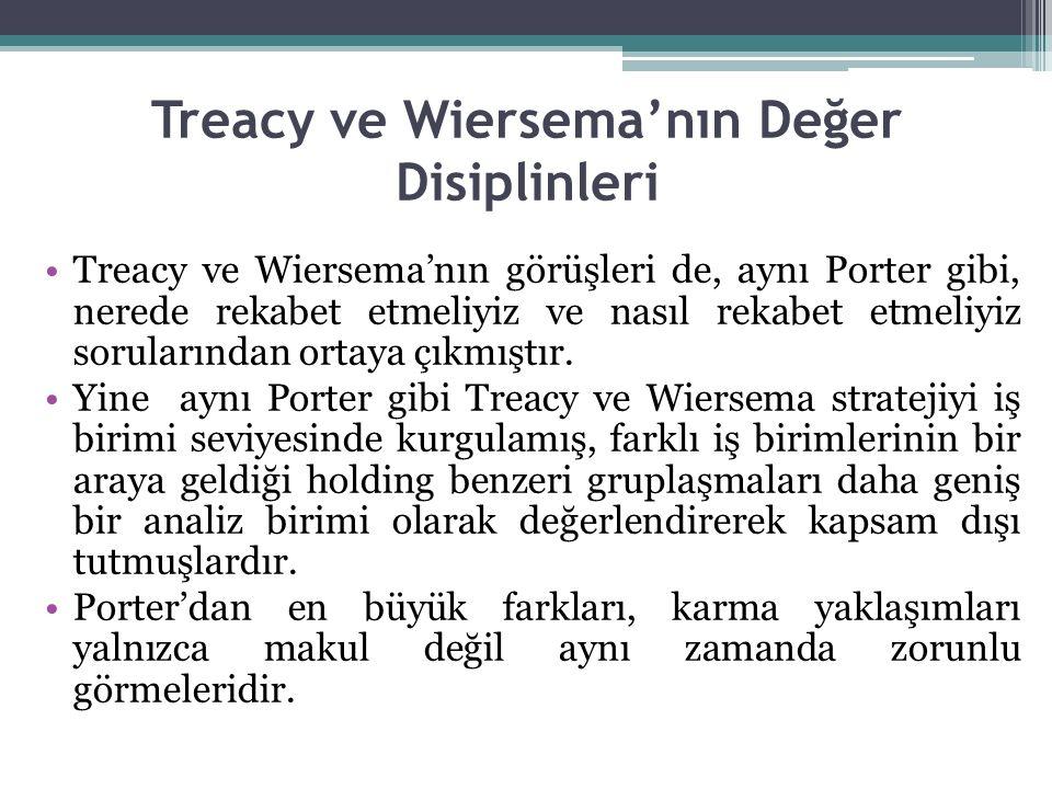 Treacy ve Wiersema'nın Değer Disiplinleri Treacy ve Wiersema'nın görüşleri de, aynı Porter gibi, nerede rekabet etmeliyiz ve nasıl rekabet etmeliyiz s