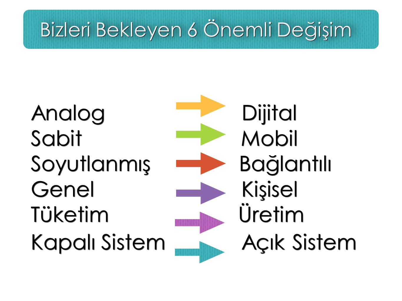 Analog Dijital Sabit Mobil Soyutlanmış Bağlantılı Genel Kişisel Tüketim Üretim Kapalı Sistem Açık Sistem Bizleri Bekleyen 6 Önemli Değişim Bizleri Bekleyen 6 Önemli Değişim