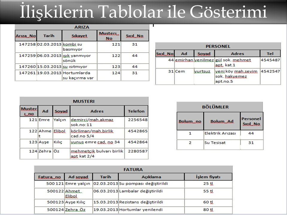 Kaynakça yunus.hacettepe.edu.tr/…/Lecture03b_309-varlik-iliski-veri- modellemesi-araclar-teknikler.ppt Gamze ÇUKURLUÖZ (http://www.readmee.com/2010/04/01/varlik-i liskier-diyagramlari) Ders4 Altan Mesut 10/31/2005 1:13:27 PM (http://www.slidefinder.net/d/ders4/ders4/22790009/p2)