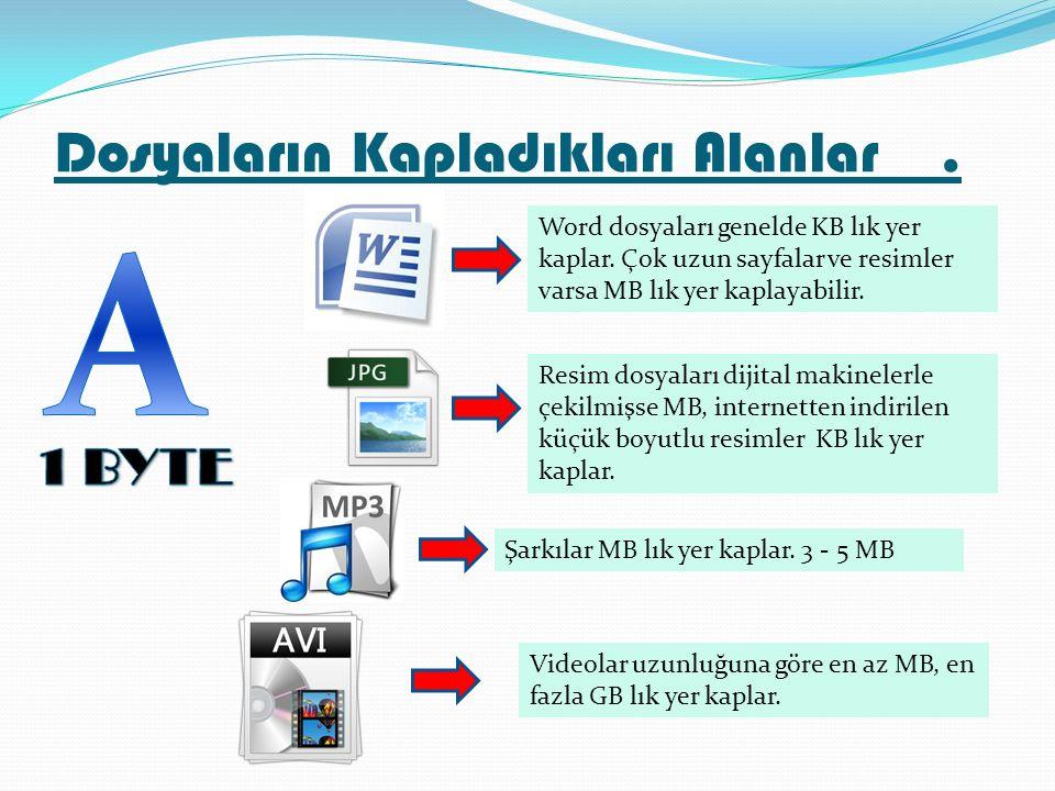 Dosyaların Kapladıkları Alanlar. Word dosyaları genelde KB lık yer kaplar. Çok uzun sayfalar ve resimler varsa MB lık yer kaplayabilir. Resim dosyalar