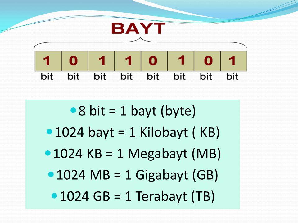 8 bit = 1 bayt (byte) 1024 bayt = 1 Kilobayt ( KB) 1024 KB = 1 Megabayt (MB) 1024 MB = 1 Gigabayt (GB) 1024 GB = 1 Terabayt (TB)