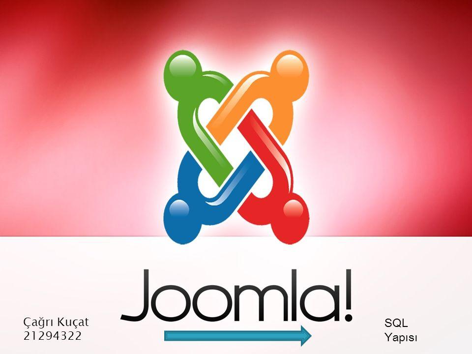 SQL Yapısı Çağrı Kuçat 21294322