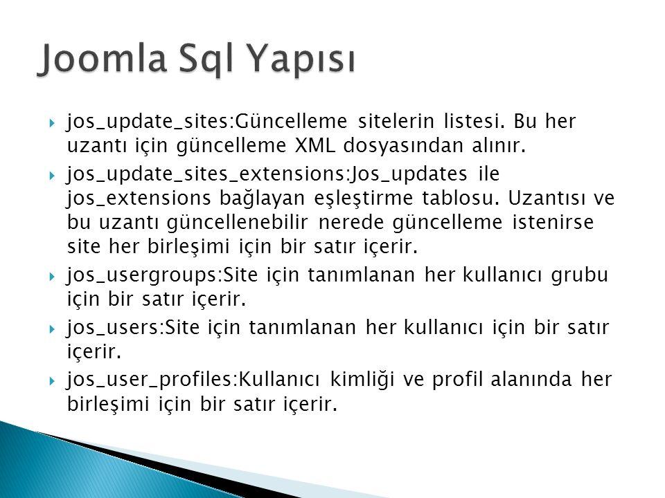  jos_update_sites:Güncelleme sitelerin listesi. Bu her uzantı için güncelleme XML dosyasından alınır.  jos_update_sites_extensions:Jos_updates ile j