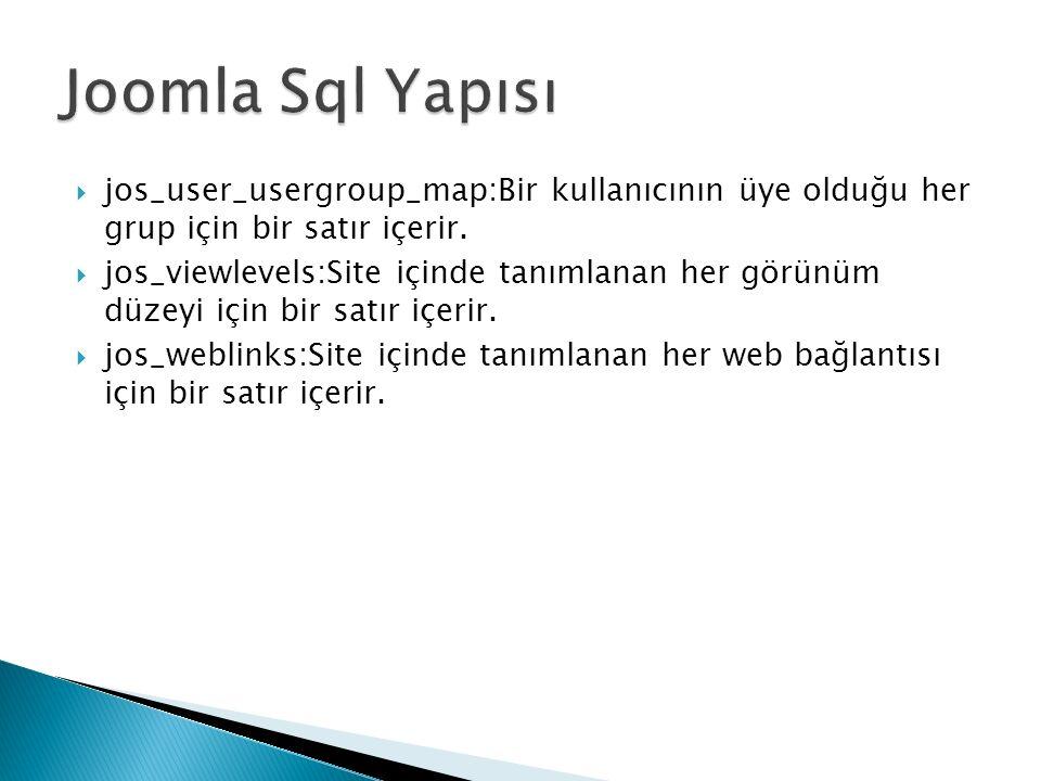  jos_user_usergroup_map:Bir kullanıcının üye olduğu her grup için bir satır içerir.  jos_viewlevels:Site içinde tanımlanan her görünüm düzeyi için b
