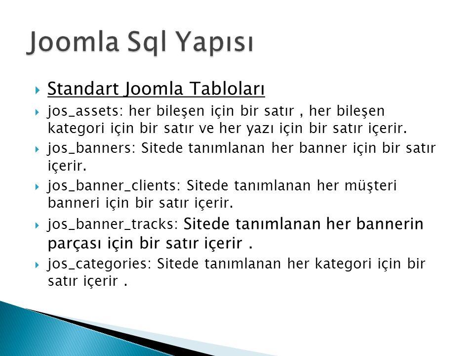  Standart Joomla Tabloları  jos_assets: her bileşen için bir satır, her bileşen kategori için bir satır ve her yazı için bir satır içerir.  jos_ban