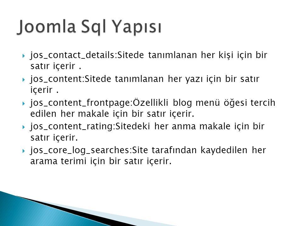  jos_contact_details:Sitede tanımlanan her kişi için bir satır içerir.  jos_content:Sitede tanımlanan her yazı için bir satır içerir.  jos_content_