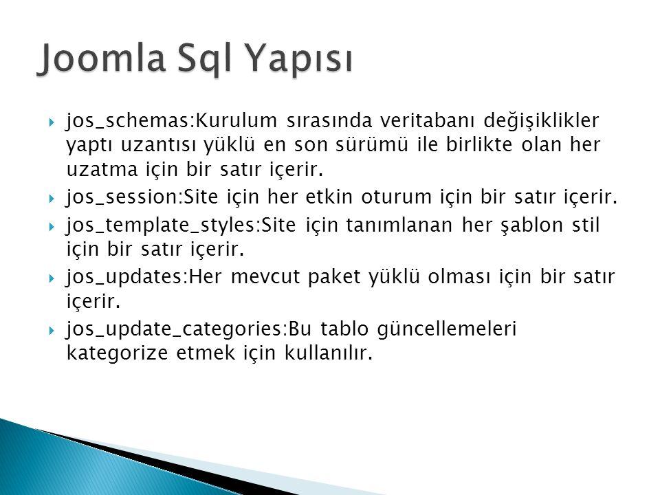  jos_update_sites:Güncelleme sitelerin listesi.