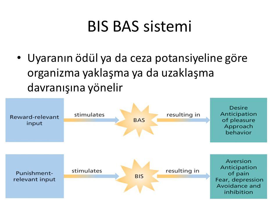 BIS BAS sistemi Uyaranın ödül ya da ceza potansiyeline göre organizma yaklaşma ya da uzaklaşma davranışına yönelir