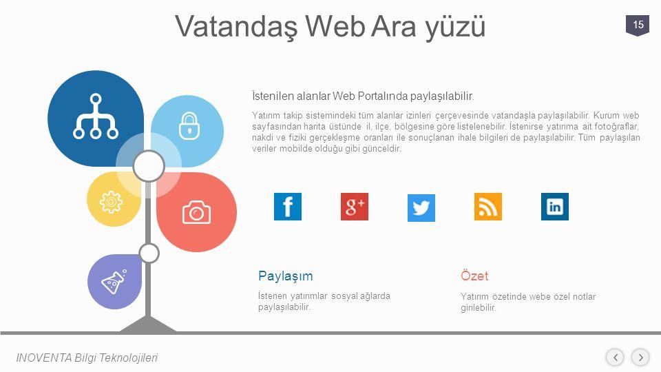 Vatandaş Web Ara yüzü INOVENTA Bilgi Teknolojileri 15 Yatırım takip sistemindeki tüm alanlar izinleri çerçevesinde vatandaşla paylaşılabilir. Kurum we