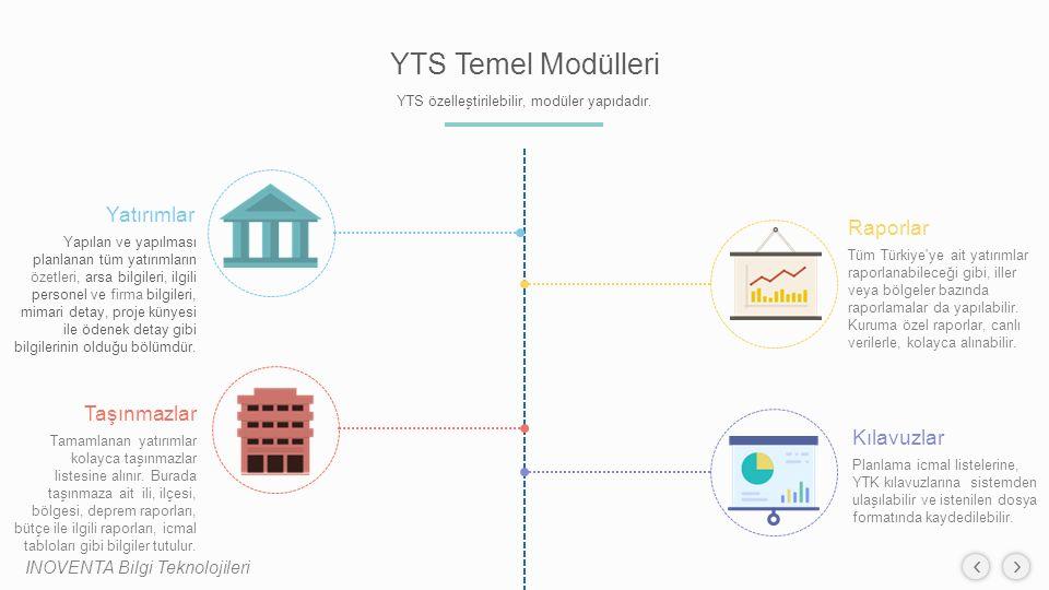 YTS Temel Modülleri YTS özelleştirilebilir, modüler yapıdadır. Yatırımlar Yapılan ve yapılması planlanan tüm yatırımların özetleri, arsa bilgileri, il