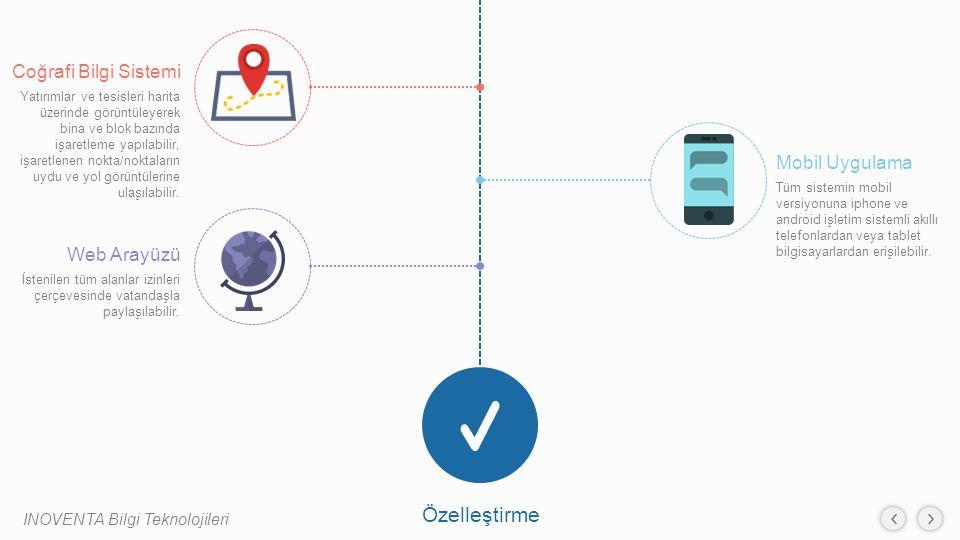 Özelleştirme Coğrafi Bilgi Sistemi Yatırımlar ve tesisleri harita üzerinde görüntüleyerek bina ve blok bazında işaretleme yapılabilir, işaretlenen nok