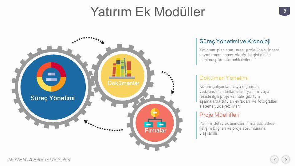 Yatırım Ek Modüller INOVENTA Bilgi Teknolojileri 8 Yatırımın planlama, arsa, proje, ihale, inşaat veya tamamlanmış olduğu bilgisi girilen alanlara gör