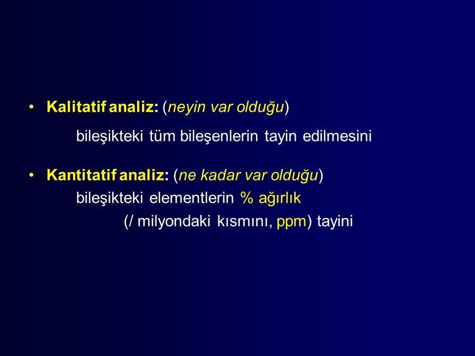 Kalitatif analiz: (neyin var olduğu) bileşikteki tüm bileşenlerin tayin edilmesini Kantitatif analiz: (ne kadar var olduğu) bileşikteki elementlerin % ağırlık (/ milyondaki kısmını, ppm) tayini