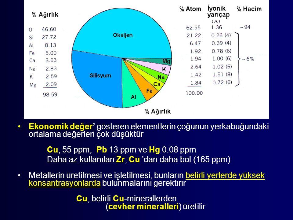 Ekonomik değer' gösteren elementlerin çoğunun yerkabuğundaki ortalama değerleri çok düşüktür Cu, 55 ppm, Pb 13 ppm ve Hg 0.08 ppm Daha az kullanılan Zr, Cu 'dan daha bol (165 ppm) Metallerin üretilmesi ve işletilmesi, bunların belirli yerlerde yüksek konsantrasyonlarda bulunmalarını gerektirir Cu, belirli Cu-minerallerden (cevher mineralleri) üretilir