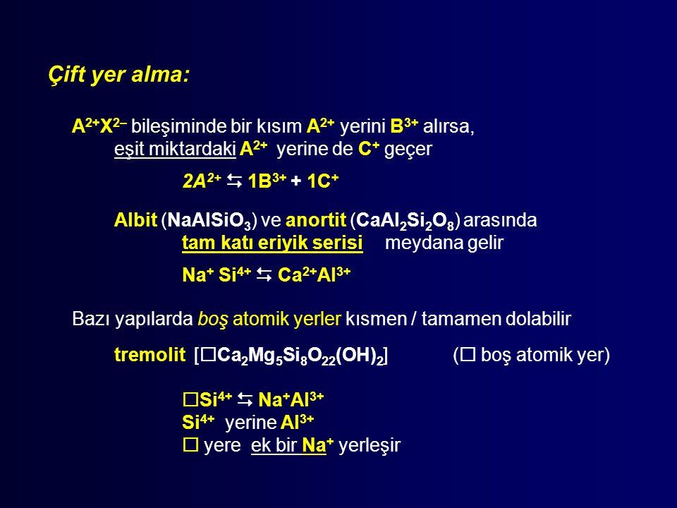 Çift yer alma: A 2+ X 2– bileşiminde bir kısım A 2+ yerini B 3+ alırsa, eşit miktardaki A 2+ yerine de C + geçer 2A 2+  1B 3+ + 1C + Albit (NaAlSiO 3 ) ve anortit (CaAl 2 Si 2 O 8 ) arasında tam katı eriyik serisi meydana gelir Na + Si 4+  Ca 2+ Al 3+ Bazı yapılarda boş atomik yerler kısmen / tamamen dolabilir tremolit [  Ca 2 Mg 5 Si 8 O 22 (OH) 2 ] (  boş atomik yer)  Si 4+  Na + Al 3+ Si 4+ yerine Al 3+  yere ek bir Na + yerleşir