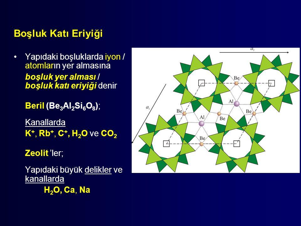 Boşluk Katı Eriyiği Yapıdaki boşluklarda iyon / atomların yer almasına boşluk yer alması / boşluk katı eriyiği denir Beril (Be 3 Al 2 Si 6 O 8 ); Kanallarda K +, Rb +, C +, H 2 O ve CO 2 Zeolit 'ler; Yapıdaki büyük delikler ve kanallarda H 2 O, Ca, Na