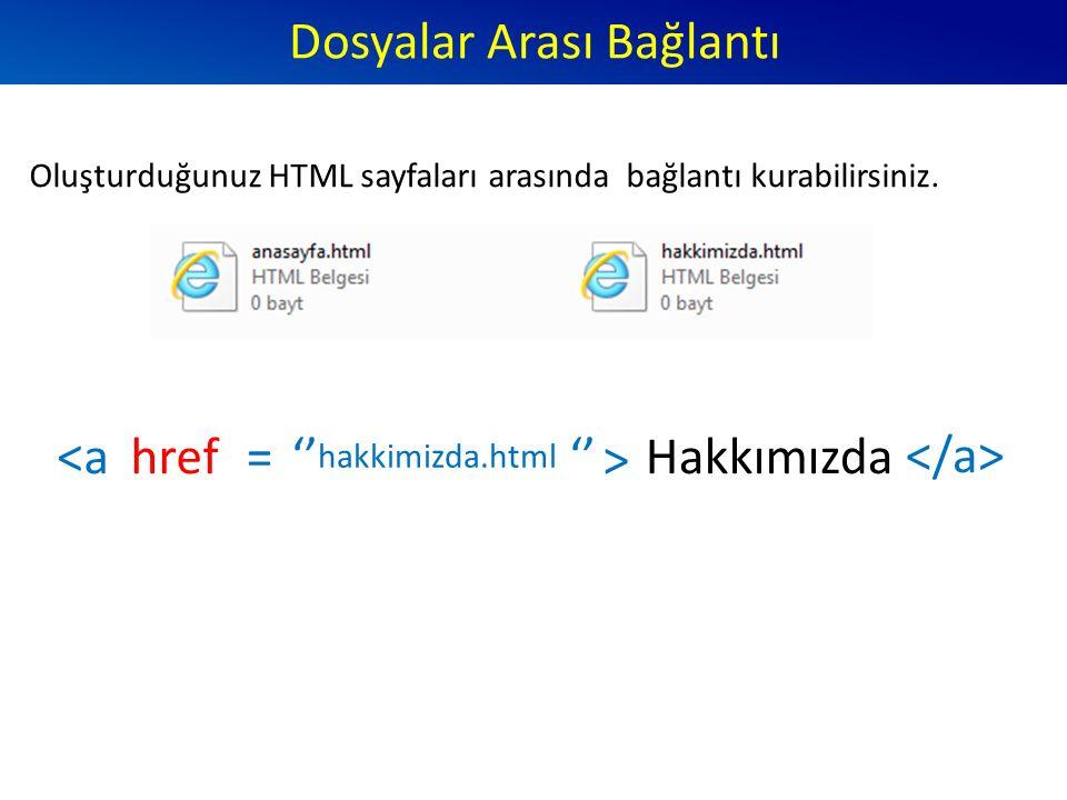 Dosyalar Arası Bağlantı Oluşturduğunuz HTML sayfaları arasında bağlantı kurabilirsiniz.