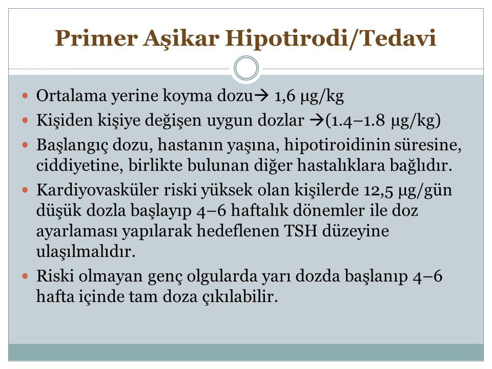 Primer Aşikar Hipotirodi/Tedavi Ortalama yerine koyma dozu  1,6 μg/kg Kişiden kişiye değişen uygun dozlar  (1.4–1.8 µg/kg) Başlangıç dozu, hastanın
