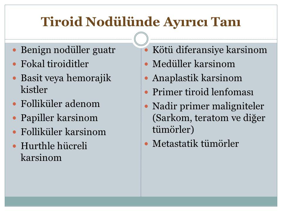 Tiroid Nodülünde Ayırıcı Tanı Benign nodüller guatr Fokal tiroiditler Basit veya hemorajik kistler Folliküler adenom Papiller karsinom Folliküler kars