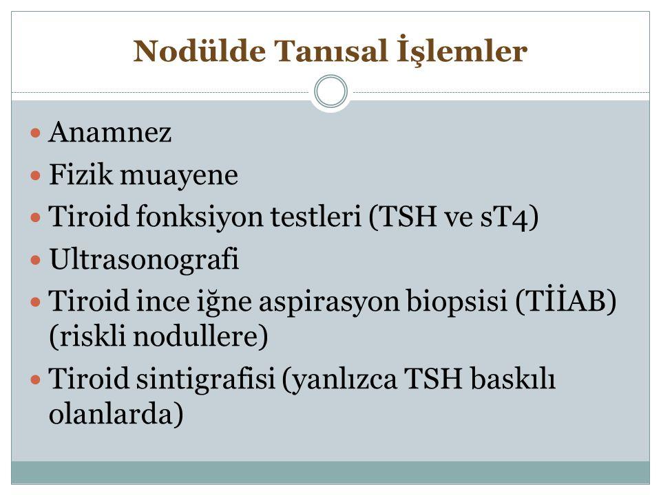 Nodülde Tanısal İşlemler Anamnez Fizik muayene Tiroid fonksiyon testleri (TSH ve sT4) Ultrasonografi Tiroid ince iğne aspirasyon biopsisi (TİİAB) (ris