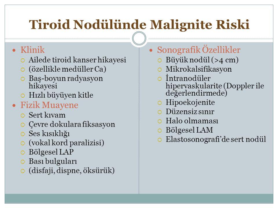 Tiroid Nodülünde Malignite Riski Klinik  Ailede tiroid kanser hikayesi  (özellikle medüller Ca)  Baş-boyun radyasyon hikayesi  Hızlı büyüyen kitle