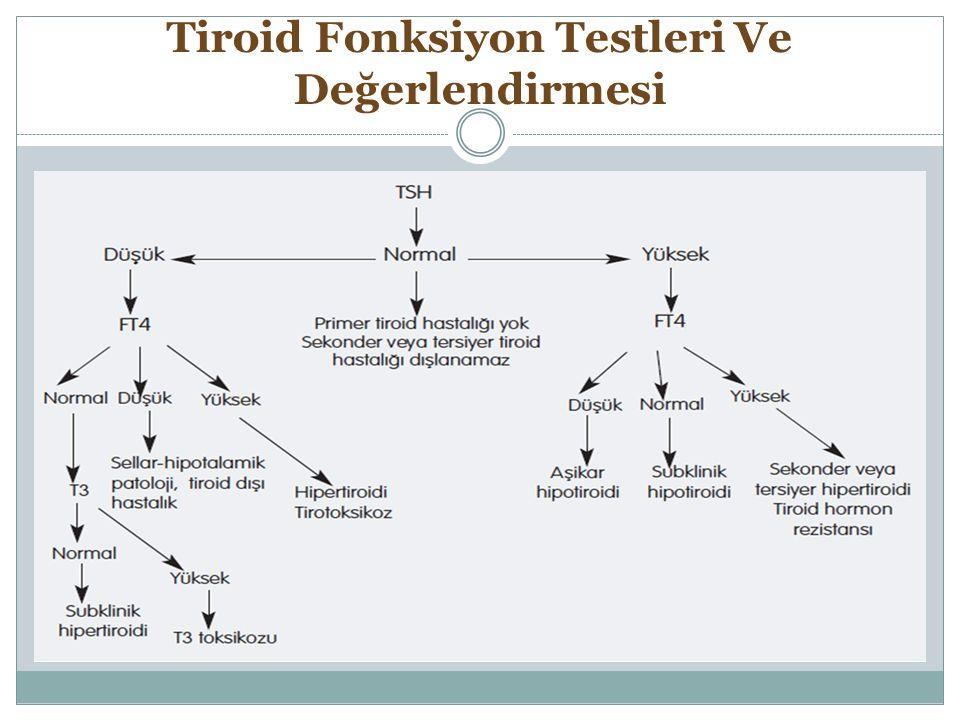 Tiroid Fonksiyon Testleri Ve Değerlendirmesi