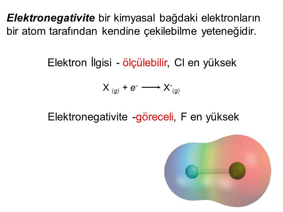 10 Elektronegativite bir kimyasal bağdaki elektronların bir atom tarafından kendine çekilebilme yeteneğidir.