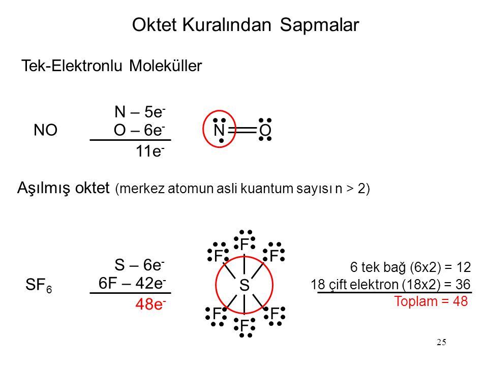 25 Oktet Kuralından Sapmalar Tek-Elektronlu Moleküller N – 5e - O – 6e - 11e - NO N O Aşılmış oktet (merkez atomun asli kuantum sayısı n > 2) SF 6 S – 6e - 6F – 42e - 48e - S F F F F F F 6 tek bağ (6x2) = 12 18 çift elektron (18x2) = 36 Toplam = 48