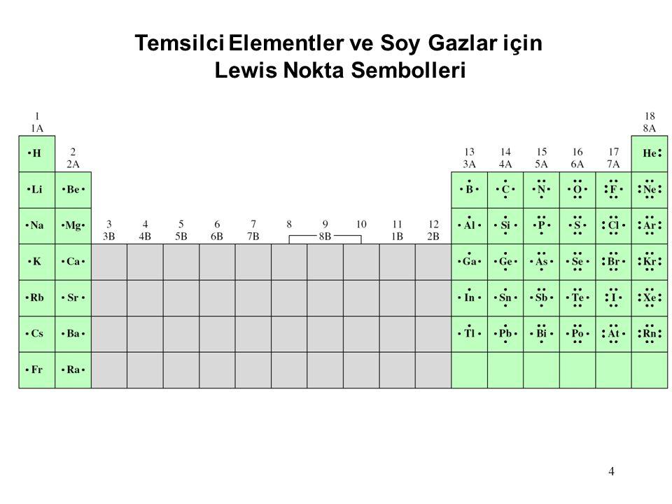4 Temsilci Elementler ve Soy Gazlar için Lewis Nokta Sembolleri