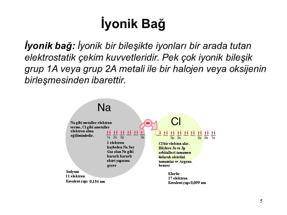5 İyonik Bağ İyonik bağ: İyonik bir bileşikte iyonları bir arada tutan elektrostatik çekim kuvvetleridir.
