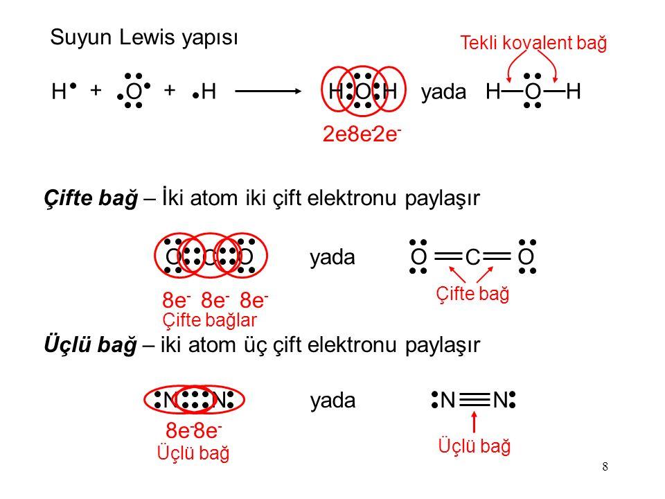 8 8e - H H O ++ O HH O HHyada 2e - Suyun Lewis yapısı Çifte bağ – İki atom iki çift elektronu paylaşır Tekli kovalent bağ O C O yada O C O 8e - Çifte bağlar Çifte bağ Üçlü bağ – iki atom üç çift elektronu paylaşır N N 8e - N N Üçlü bağ yada