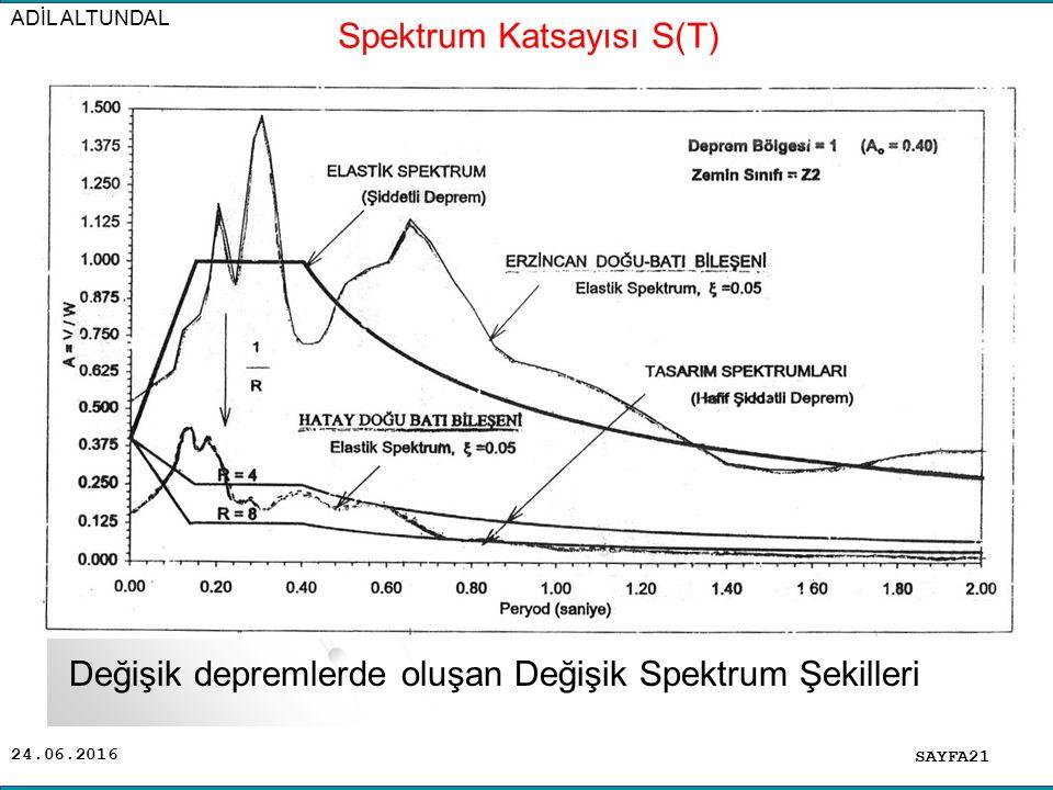 24.06.2016 ADİL ALTUNDAL Spektrum Katsayısı S(T) Değişik depremlerde oluşan Değişik Spektrum Şekilleri SAYFA21