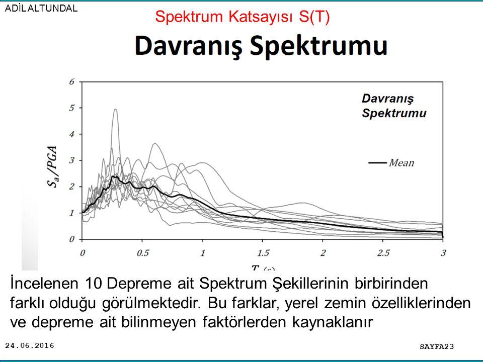 24.06.2016 ADİL ALTUNDAL İncelenen 10 Depreme ait Spektrum Şekillerinin birbirinden farklı olduğu görülmektedir. Bu farklar, yerel zemin özelliklerind