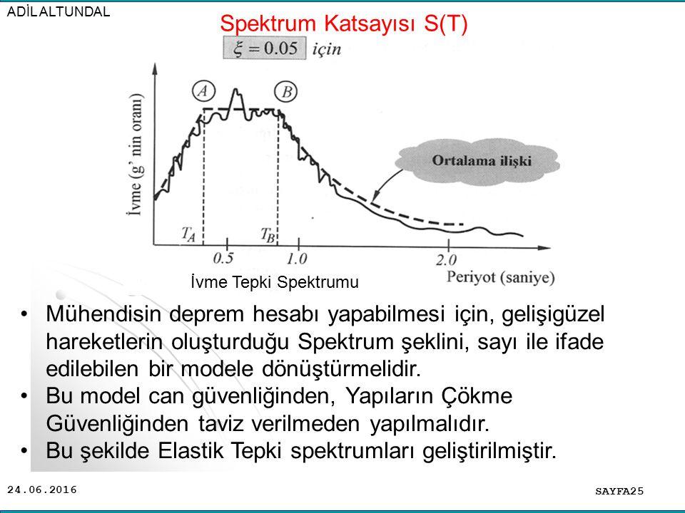 24.06.2016 ADİL ALTUNDAL İvme Tepki Spektrumu Mühendisin deprem hesabı yapabilmesi için, gelişigüzel hareketlerin oluşturduğu Spektrum şeklini, sayı ile ifade edilebilen bir modele dönüştürmelidir.