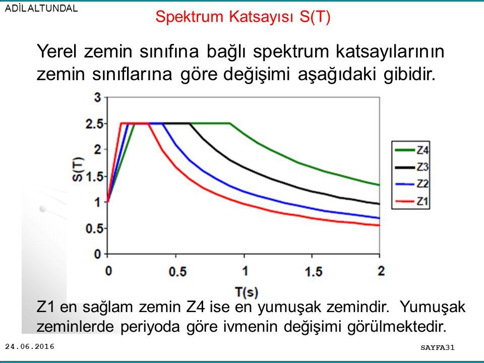 24.06.2016 ADİL ALTUNDAL Yerel zemin sınıfına bağlı spektrum katsayılarının zemin sınıflarına göre değişimi aşağıdaki gibidir. Spektrum Katsayısı S(T)