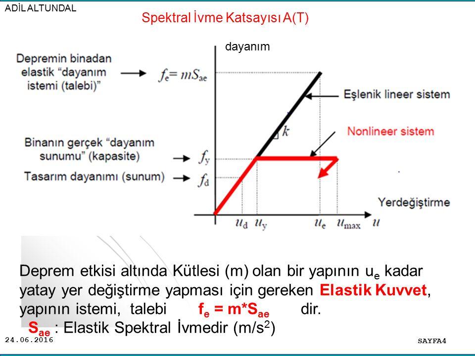 24.06.2016 ADİL ALTUNDAL Deprem etkisi altında Kütlesi (m) olan bir yapının u e kadar yatay yer değiştirme yapması için gereken Elastik Kuvvet, yapının istemi, talebi f e = m*S ae dir.