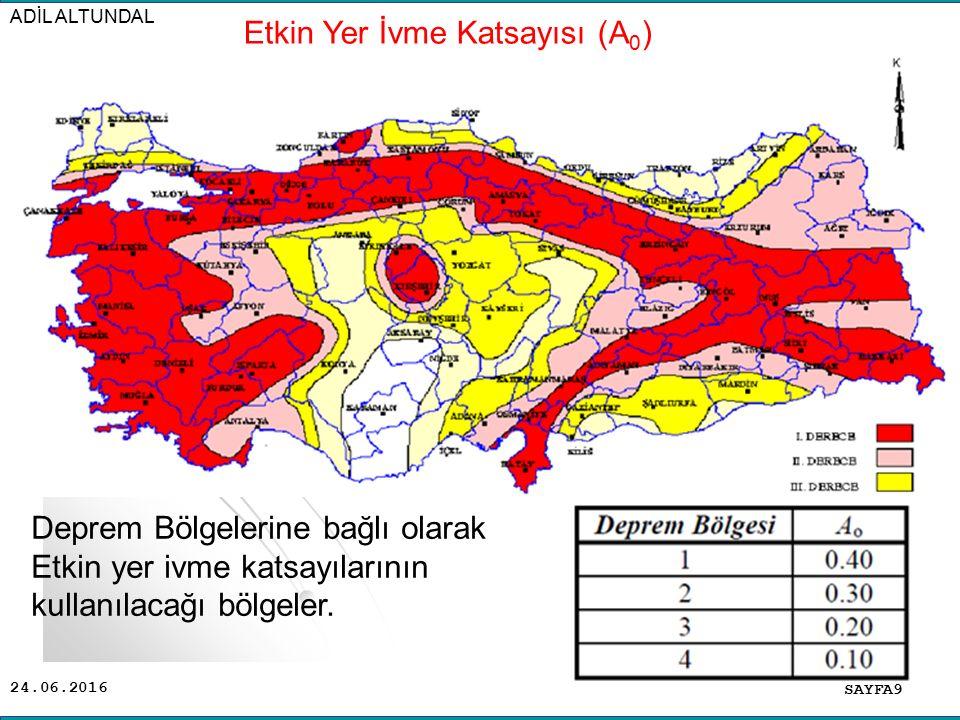 24.06.2016 ADİL ALTUNDAL Etkin Yer İvme Katsayısı (A 0 ) Deprem Bölgelerine bağlı olarak Etkin yer ivme katsayılarının kullanılacağı bölgeler.