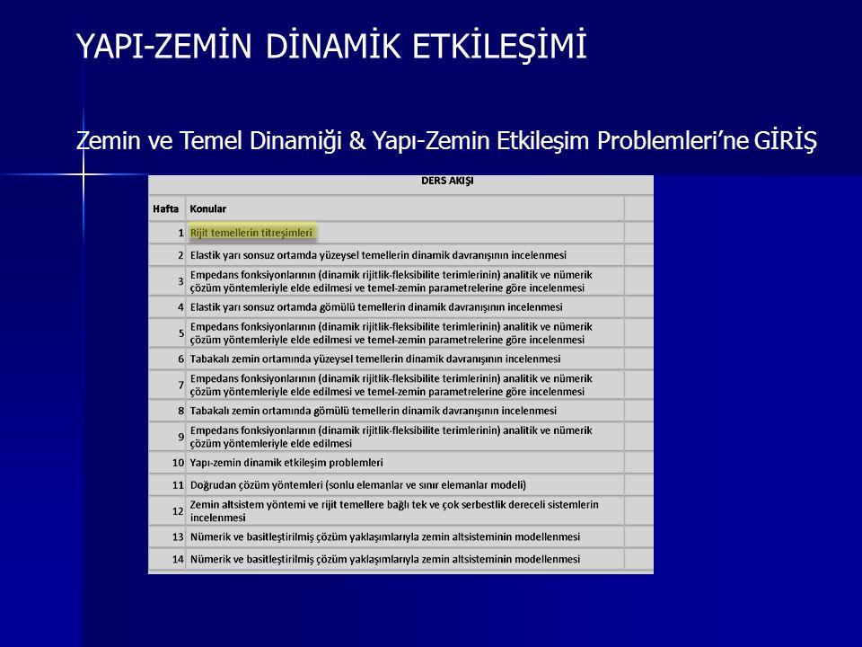 YAPI-ZEMİN DİNAMİK ETKİLEŞİMİ Zemin ve Temel Dinamiği & Yapı-Zemin Etkileşim Problemleri'ne GİRİŞ