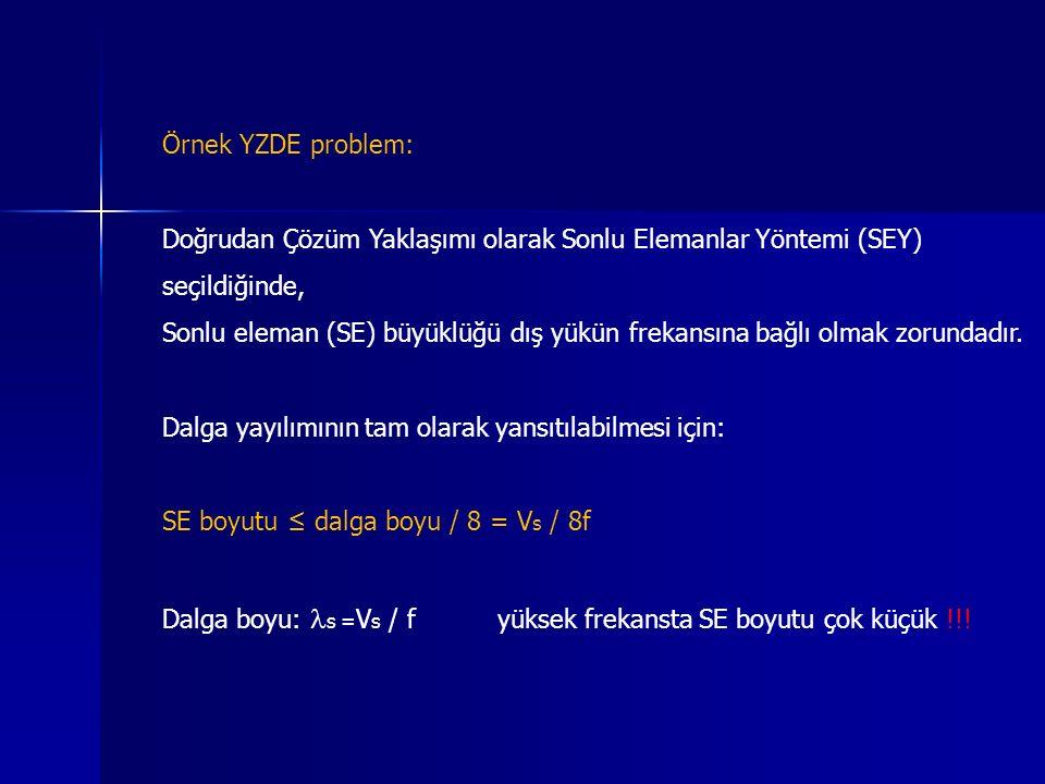 Örnek YZDE problem: Doğrudan Çözüm Yaklaşımı olarak Sonlu Elemanlar Yöntemi (SEY) seçildiğinde, Sonlu eleman (SE) büyüklüğü dış yükün frekansına bağlı