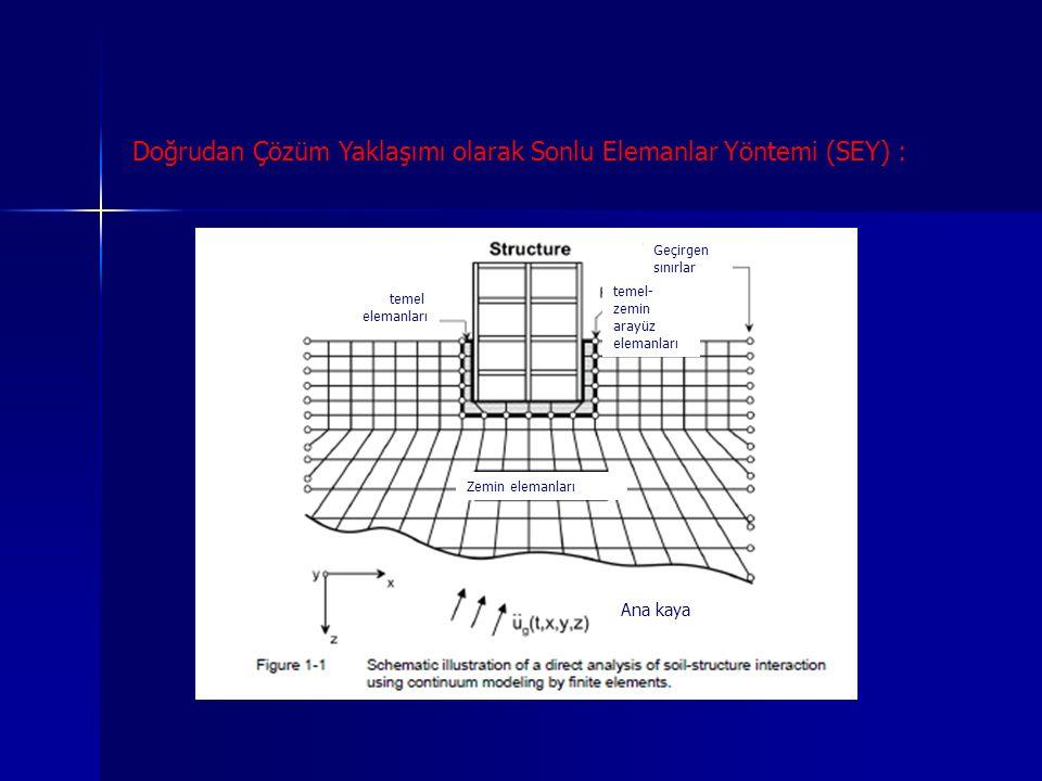 Doğrudan Çözüm Yaklaşımı olarak Sonlu Elemanlar Yöntemi (SEY) : Geçirgen sınırlar Ana kaya Zemin elemanları temel elemanları temel- zemin arayüz elema