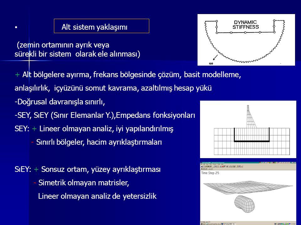 Alt sistem yaklaşımı (zemin ortamının ayrık veya sürekli bir sistem olarak ele alınması) + Alt bölgelere ayırma, frekans bölgesinde çözüm, basit model