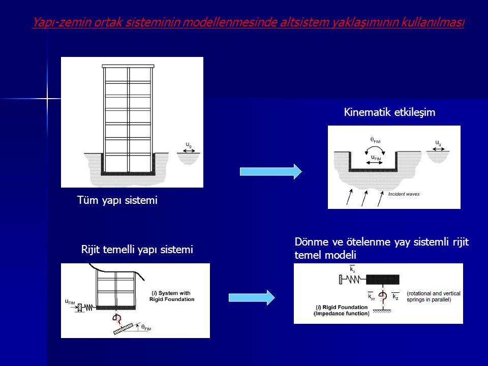 Yapı-zemin ortak sisteminin modellenmesinde altsistem yaklaşımının kullanılması Kinematik etkileşim Tüm yapı sistemi Rijit temelli yapı sistemi Dönme