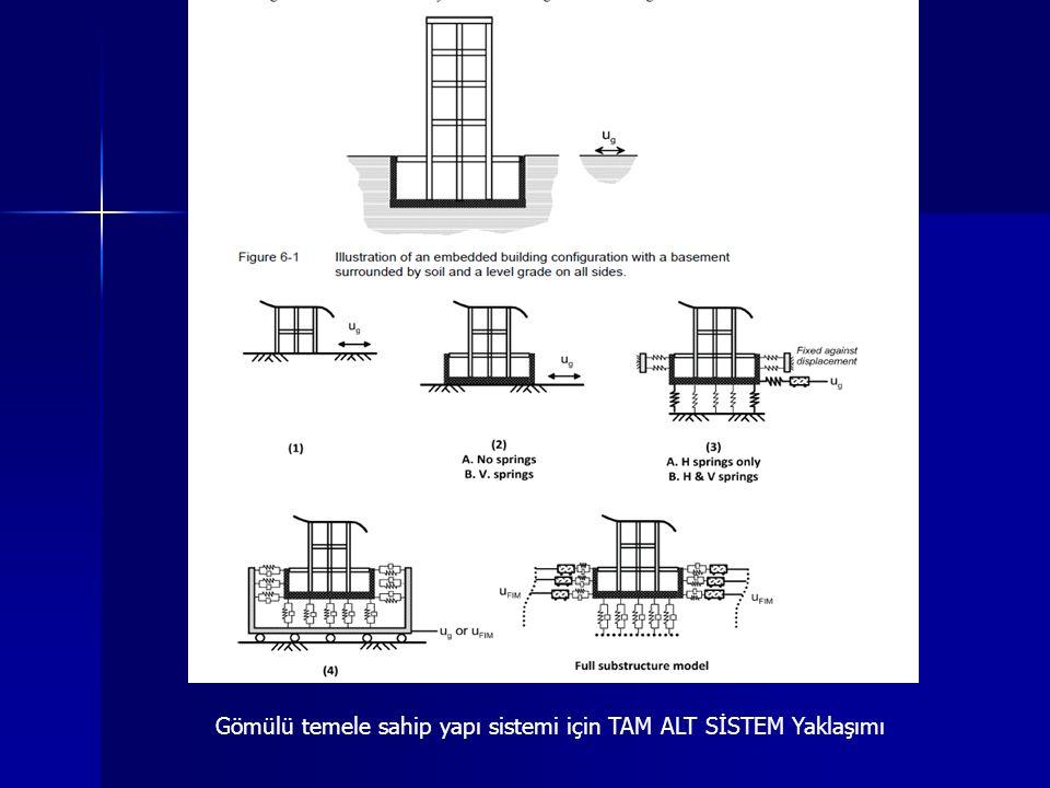 Gömülü temele sahip yapı sistemi için TAM ALT SİSTEM Yaklaşımı